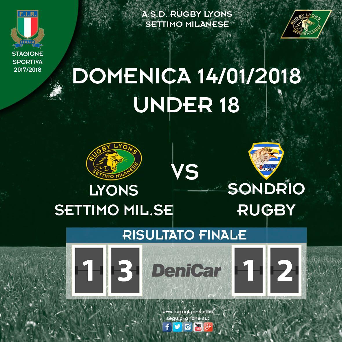 Under 18 Risultato partita Rugby Lyons vs Sondrio Rugby